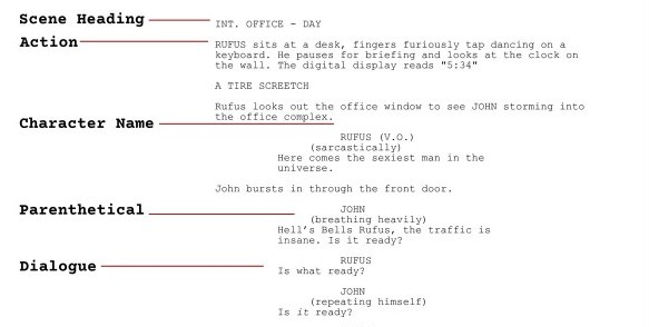 How to use Screenplay Formatting Elements in Fade In